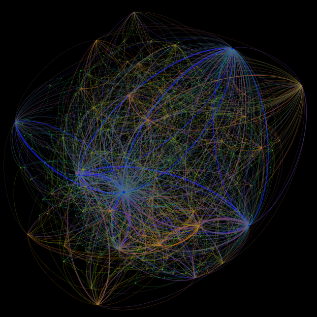 The Edgeryders conversation network in December 2012